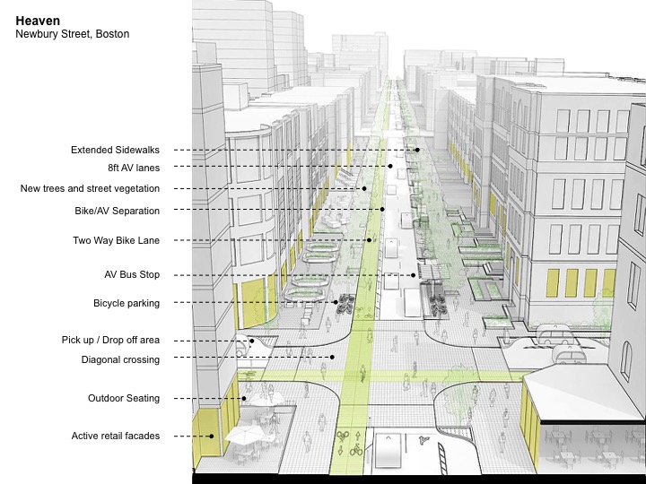 "From Sevtsuk's keynote presentation, a visualization of possible ""heaven"" conditions on Boston's Newbury Street. Visualizations by Chenglong Zhao and Foteini Bouliari, both MAUD '18."